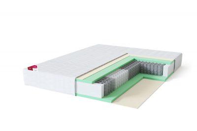 Vidutinio kietumo dvigulis spyruoklinis čiužinys Sleepwell RED Pocket Soft - struktūra