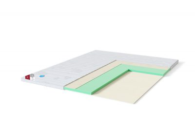 HR putų poliuretano dvigulis antčiužinis Sleepwell TOP HR Foam-struktūra