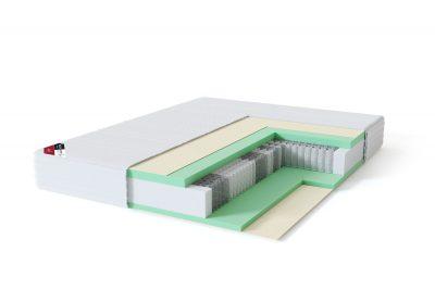 Kietas viengulis spyruoklinis čiužinys lovai Sleepwell BLACK Multipocket-struktūra