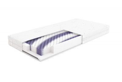 Neperšlampantis čiužinys kūdikio lovytei Hilding Safety Smyk-struktūra