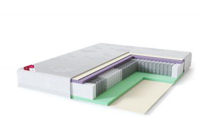 Vidutinio kietumo viengulis spyruoklinis viskoelastinis čiužinys Sleepwell RED Pocket Plus-struktūra