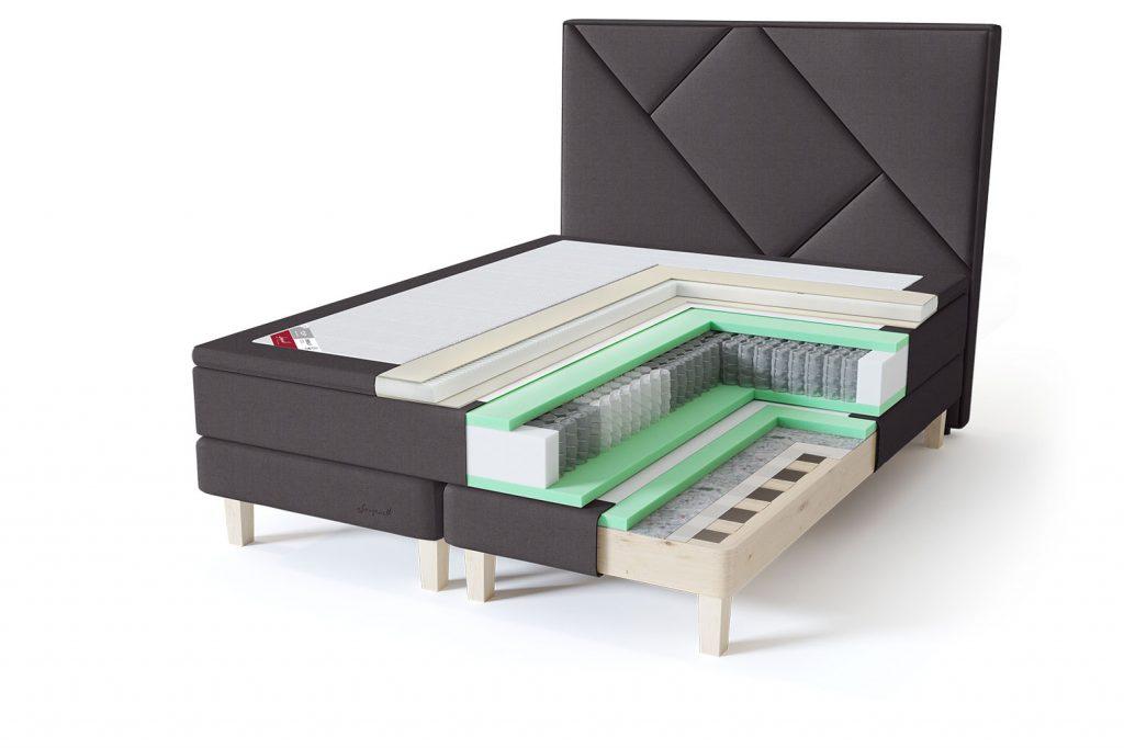 Sleepwell RED Continental Base dvigulė miegamojo lova su čiužiniu / RED Geometry galvūgalis / TOP HR Foam Plus antčiužinis tamsiai pilka spalva-struktūra