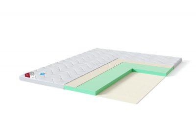 HR putų poliuretano viengulis antčiužinis Sleepwell TOP HR Foam Plus-struktūra