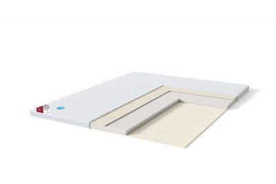 Dvigulis lateksinis antčiužinis Sleepwell TOP Latex Lux-struktūra