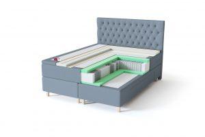 Sleepwell BLACK Continental tipo dvigulė miegamojo lova su stalčiais, BLACK Solhall chester tipo lovos galvūgalis, šviesiai mėlyna spalva-struktūra